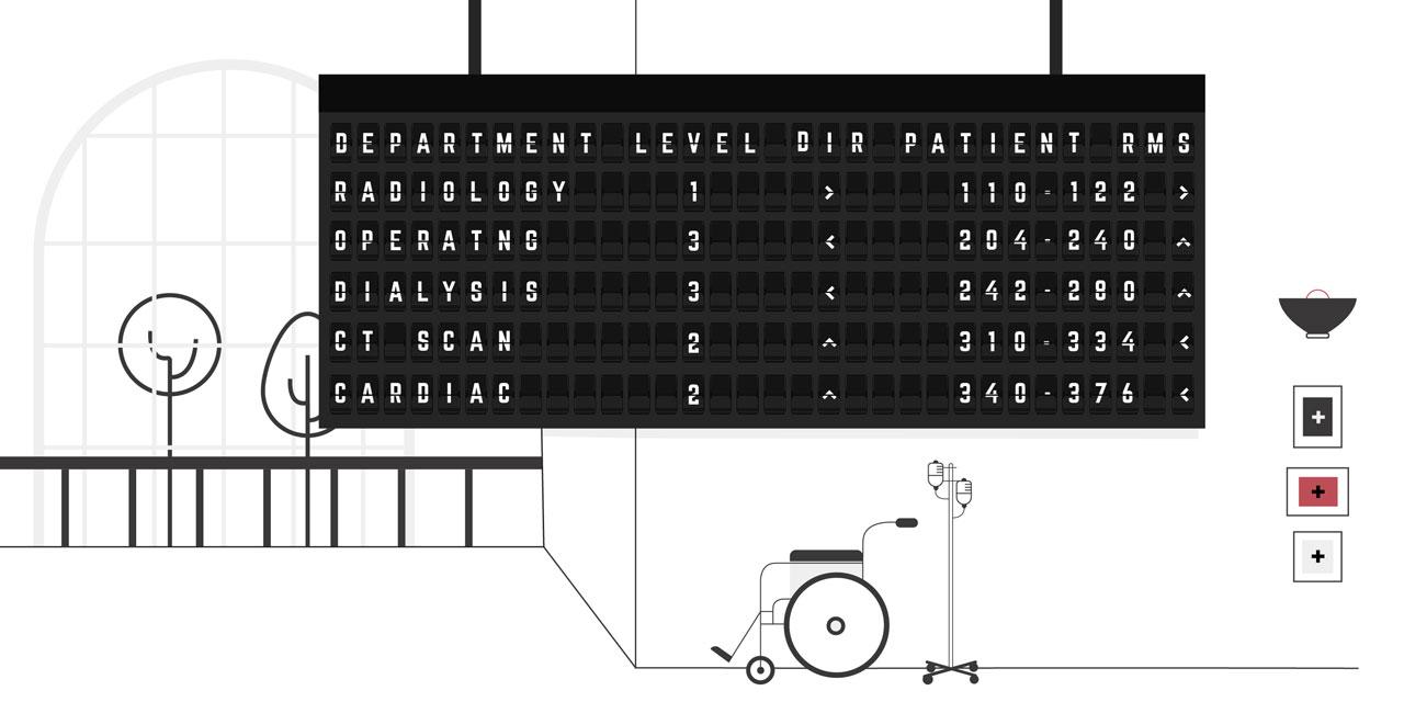 wayfinding hospital signage